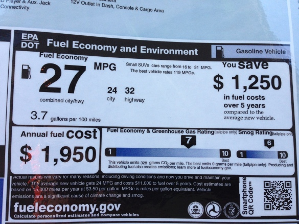 The Forester's EPA gas mileage estimates: 24 city, 32 highway, 27 combined.